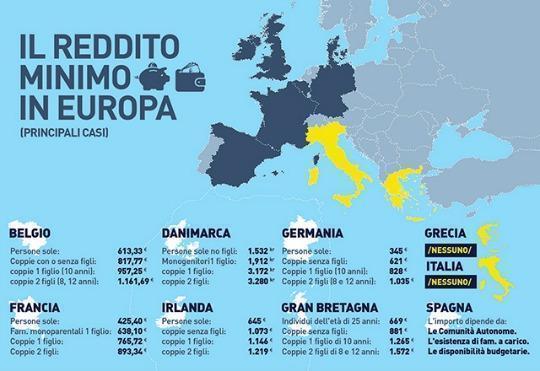 Infografica del reddito minimo in Europa (il Fatto Quotidiano)